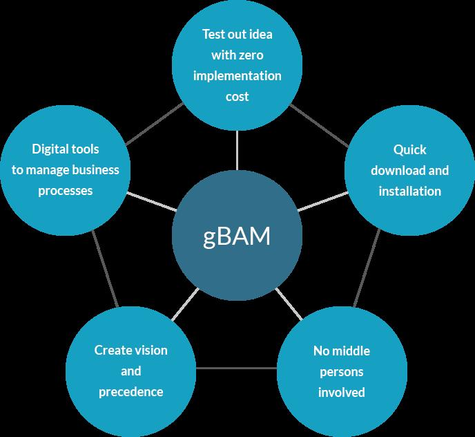 app-gbam-graphic