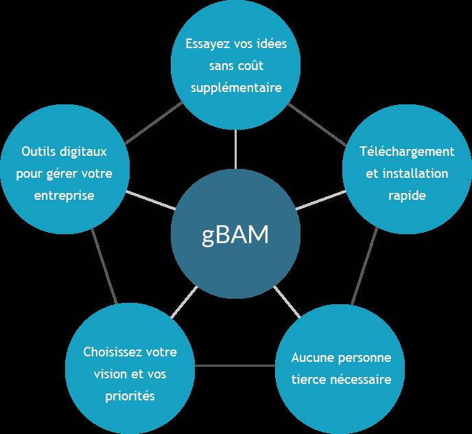 app-gbam-graphic_FR (1)